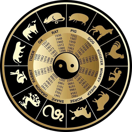 Year Animal Zodiac Chinese Signs Astrology